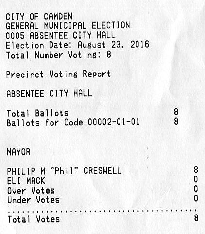 city hall absentee